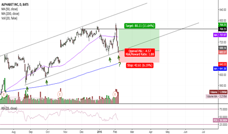 GOOG: $GOOG - Time to buy on up trend support?