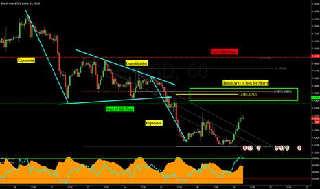 GBPUSD: GBPUSD: Breakdown of a  Bearish Trend Continuation Setup