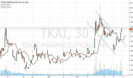 TKAI: Broke out of downward channel on 30 min