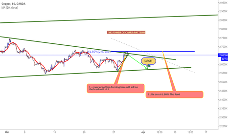 XCUUSD: waiting for a short term sell setup