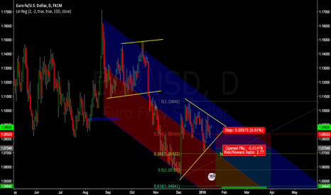EURUSD: EURUSD Regression Channel and Possible Triangle Breakout