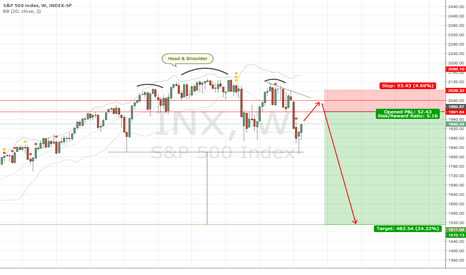 INX: The big crash is coming.