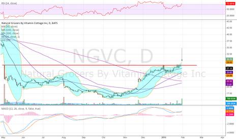 NGVC: Shooting star