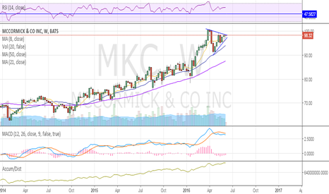 MKC: weekly