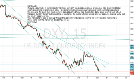 DXY: DXY: Today's Dollar downtrend clear on 15 minute chart