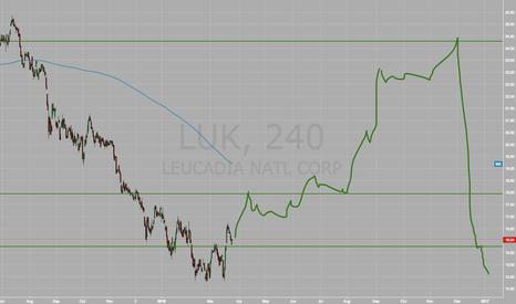 LUK: LUK Long yes please
