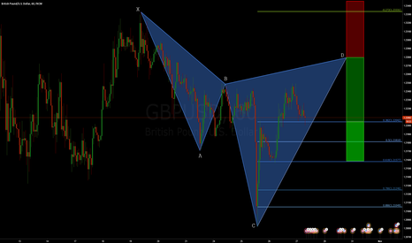 GBPUSD: GBPUSD: Bearish Cypher (Selling Opportunity)