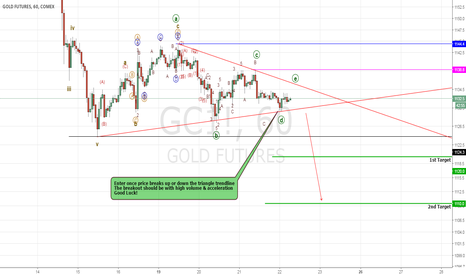 GC1!: Gold Probably in wave 4 - triangle (Short)