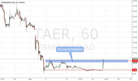 TAER: Трансаэро покупка от поддержки 11.24