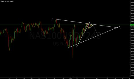 NAS100USD: NASDAQ 100 Index 4H - Potential 900Pips+