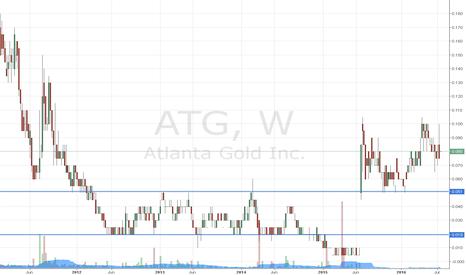 ATG: ATG SIDEWAYS TREND