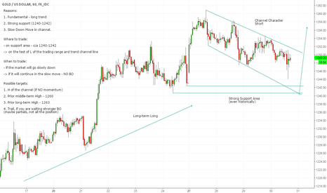 XAUUSD: Gold - Possible nice area for Longs