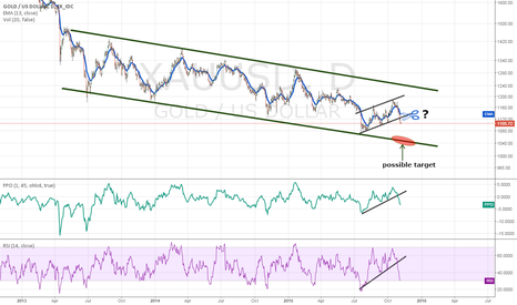 XAUUSD: Where is Gold heading to?!