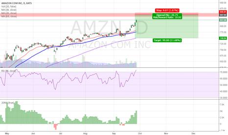 AMZN: AMZN - Wall ahead!