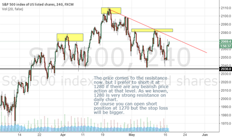 SPX500: CHANCE TO SHORT SPX500