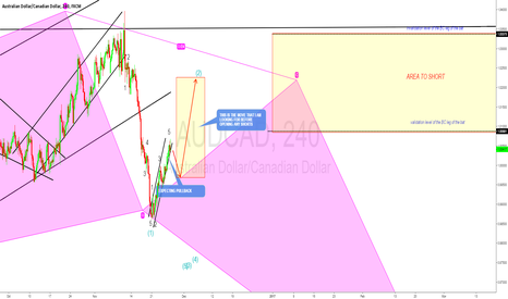 AUDCAD: AUDCAD PULLBACK EXPECTED BEFORE SHORTS