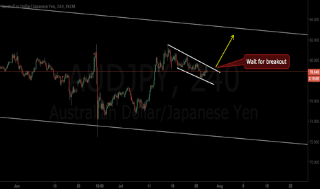 AUDJPY: A nice move up