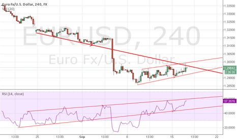 EURUSD: Euro is in serious trouble