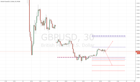 GBPUSD: GBPUSD Order Book London Open