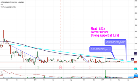 OPHC: $OPHC all in place for a run
