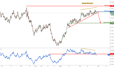 AUDUSD: Turn bearish with the break of our long term ascending support