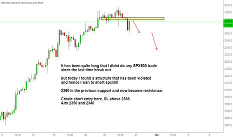 SPX500: spx500 short the structure pull back