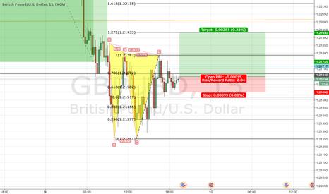 GBPUSD: Short term long position