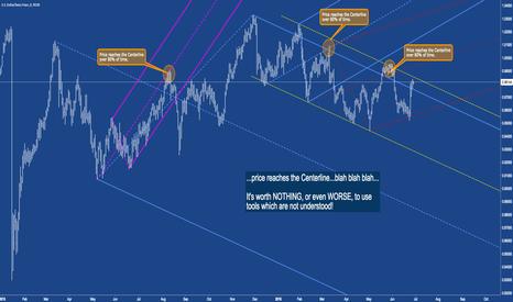USDCHF: USDCHF - Price reaches the centerline...blah...blah...blah...