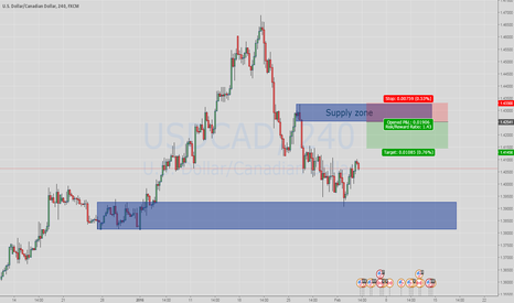 USDCAD: Pending short USDCAD at Supply zone