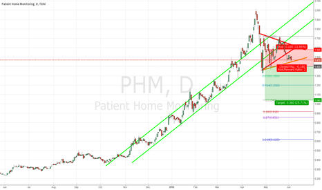 PHM: Short the break