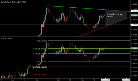 EURUSD: Next Month on Euro