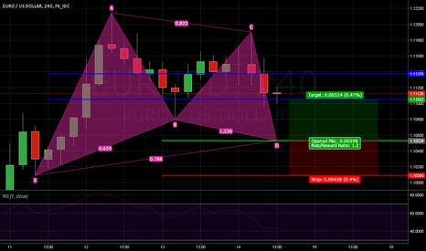 EURUSD: Possible Gartley pattern on EUR/USD
