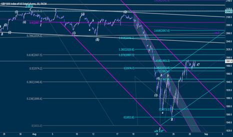 SPX500: Flat Update and Upcoming Webinar
