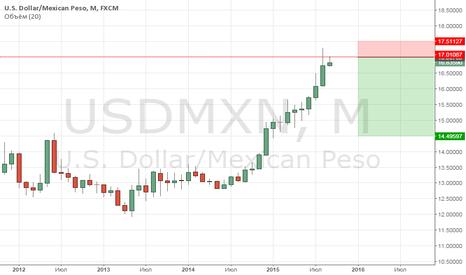 USDMXN: Песо мексиканское - и это тоже будет укрепляться.