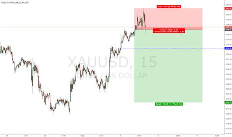 XAUUSD: продажа золота