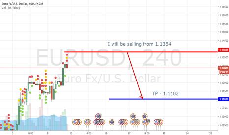 EURUSD: Terrific short coming soon