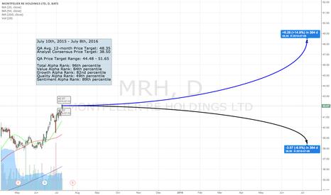 MRH: The QA Top 50 - #35 MRH