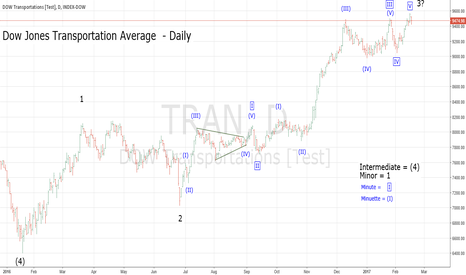 TRAN: DJTA Could be Leading the Way