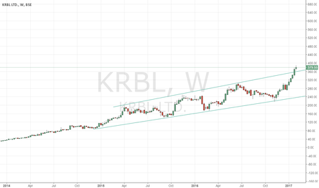 KRBL: Weekly Chart Breakout in KRBL