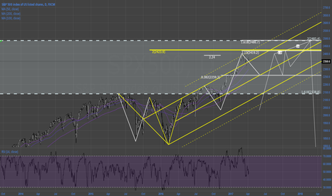 SPX500: #SPX DA BEAST ISNT DONE YET reverse abcd 2350 key