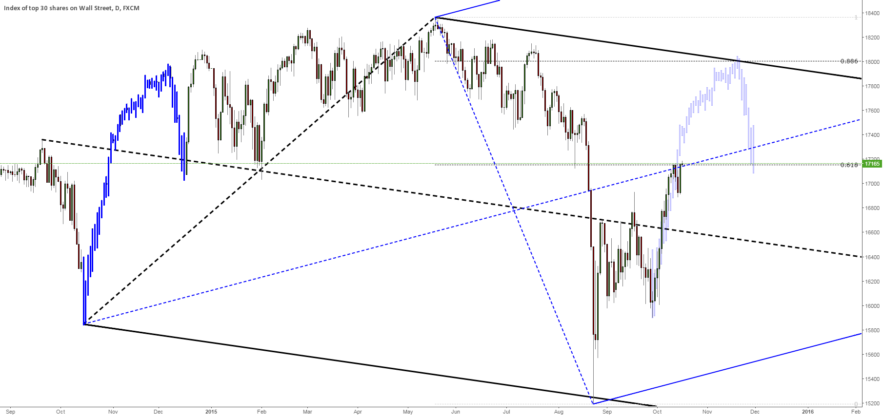 DOW replay 4