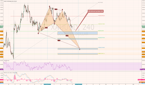 XAUUSD: Four Area for long Gold