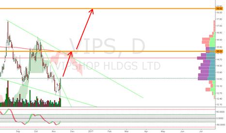 VIPS: vIPS - LONG