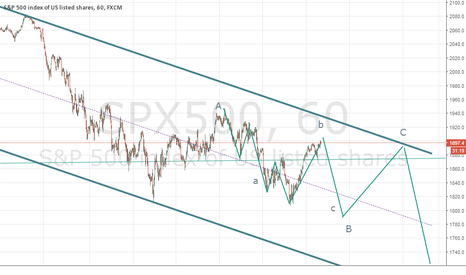 SPX500: S&P 500 POSSIBLE CHANNEL