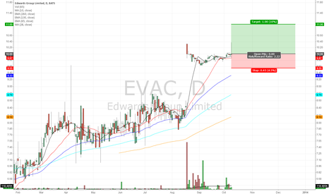 EVAC: Holding the Gap and building a Base