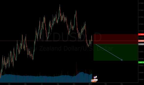 NZDUSD: Sell Zone trigger at .69107