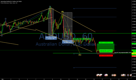 AUDUSD: AUDUSD_Long_Intraday only