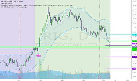RIG: Go Long Rig!