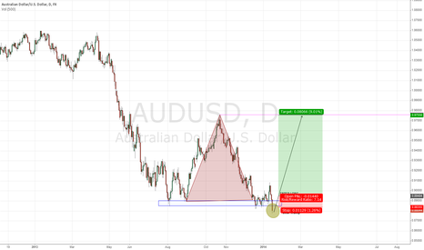 AUDUSD: AUDUSD Section to a beauty UP move