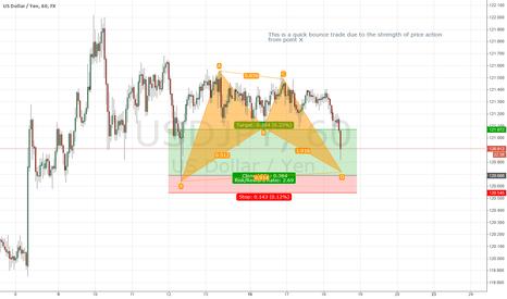 USDJPY: USD/JPY Bullish Bat Quick short term trade